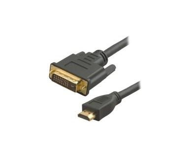 L'interface HDMI sur les cartes graphiques ATI et Nvidia