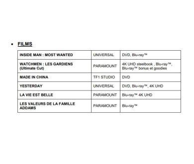 La Vie est Belle, Watchmen : Les Gardiens... en novembre en France en 4K Ultra HD Blu-ray